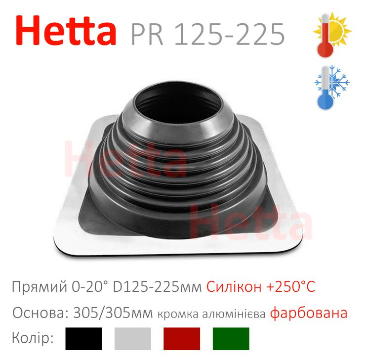 hetta-pr-125-225